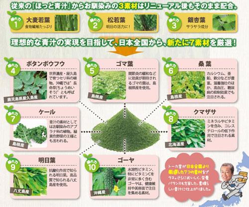 日本全国より厳選した7種の素材をプラスしてさらに美味しくなったほっと青汁